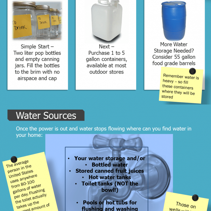 Get serious about water storage with our water storage infographic | PreparenessMama