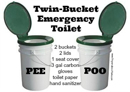 Twin Bucket Emergency Toilet