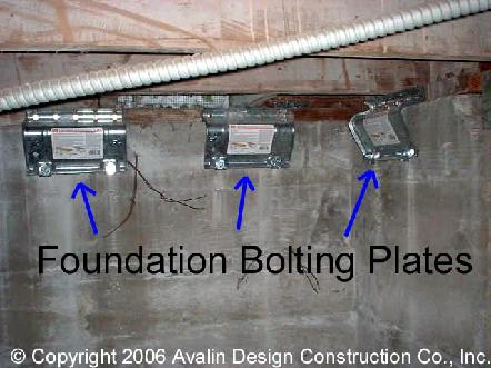 Foundation Bolting Plates