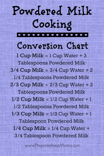 Powdered milk cooking conversion chart | PreparednessMama
