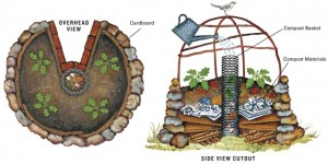 Permaculture Principle #2 - Use the Edges. Create a keyhole garden | PreparednessMama