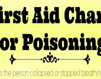 What should you do if you suspect poisoning? Use this handy poisoning chart to find out | PreparednessMama