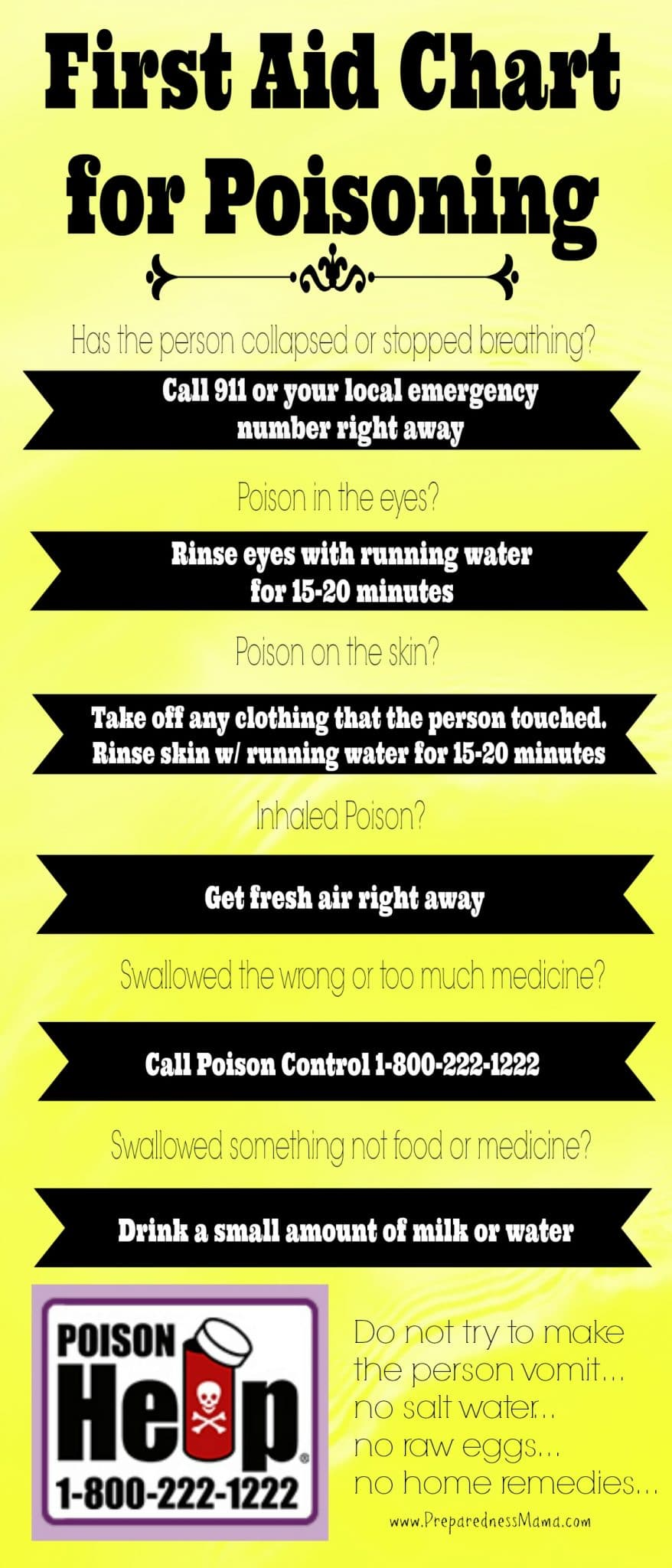 First aid for poisoning with poisonous plants 7