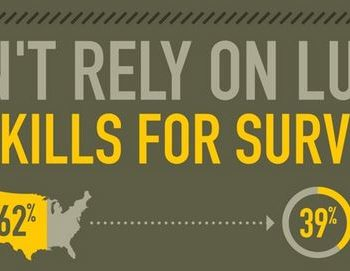 Don't rely on luck, 13 skills for survival | PreparednessMama