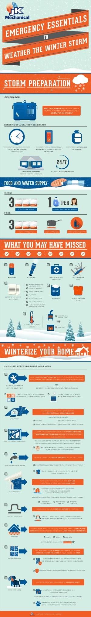 Get ready for winter weather | PreparednessMama