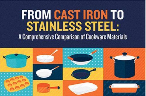 Cookware Compariosn Chart | PreparednessMama