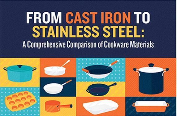 Cookware Compariosns Chart | PreparednessMama