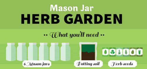 Upcycle mason jars and make an herb garden | PreparednessMama