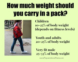 How much weight should you carry in a 72-hour kit? Use these general rules for kids and adults | PreparednessMama