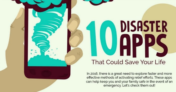 10 Free disaster apps to have in your pocket | PreparednessMama